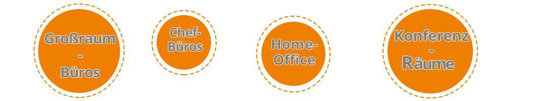 Büros von BN Office Solution