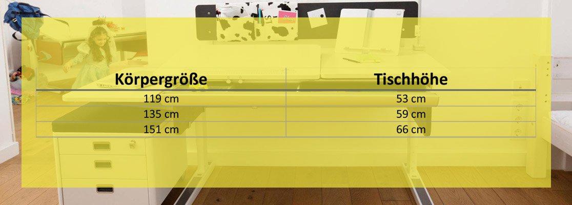 hohe schreibtisch korpergrosse tabelle. Black Bedroom Furniture Sets. Home Design Ideas