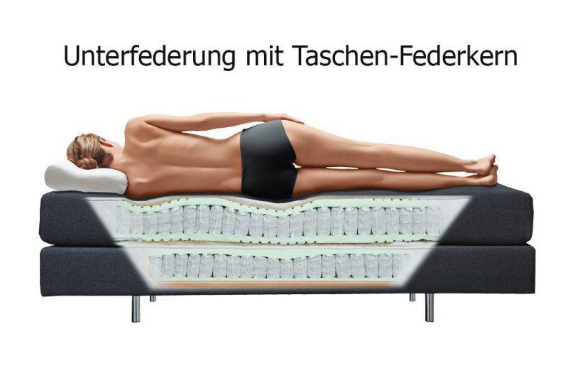 Femira Taschen-Federkern-Unterfederung